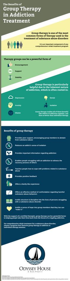 Inspirational Opiate Strength Chart medications for chronic