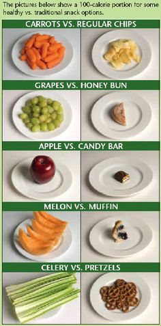 Healthy 100 calorie snacks. Filling and nutritious plant based substitutions for unhealthy snack foods.