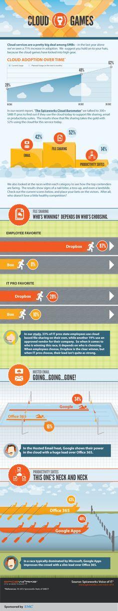 Quién gana en el Cloud #infografia #infographic #internet