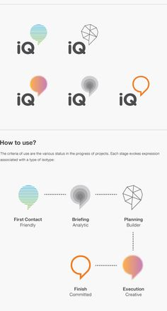 A variant of the logo for each step of this company's process. logo / IQ Agency by Eder Rengifo