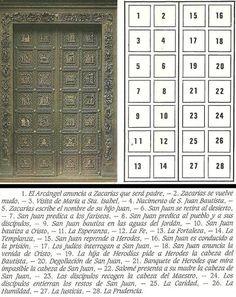Algargos, Arte e Historia: LAS PUERTAS DE BRONCE DEL BAPTISTERIO DE LA CATEDR...