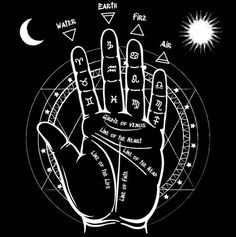 Palmistry hand black poster vector image on VectorStock Wiccan, Magick, Occult Tattoo, Esoteric Tattoo, Earth Air Fire Water, Male Witch, Physics And Mathematics, Awakening Quotes, Tarot Card Meanings
