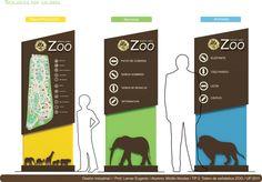 Totem de señaletica - ZOO on Behance