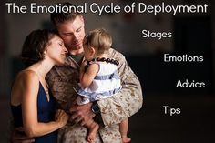 The emotional cycle of deployment can be divided into five unique stages: pre-deployment, deployment, sustainment, redeployment, and post-deployment. Here's a quick breakdown of each phase of the emotional cycle!
