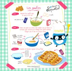 Food Choices for Fitness Your life is filled with choices! Every day you make thousands of choices, many related to food. Waffle Recipes, Cake Recipes, Dessert Recipes, Waffel Vegan, Buttered Noodles, Food Tags, French Food, Cooking With Kids, Food Illustrations