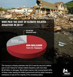 2013-06-19-NRDC_Climate_Disruption_Graphic_3.jpg The Federal Emergency Management Agency, in a study finally released last week after five years in the making, predicted that areas at risk of flooding in the United States would increase 45 percent by 2100, largely because of climate change.