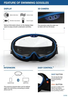Smart Swimming Goggles With Augmented Reality To Identify Organisms