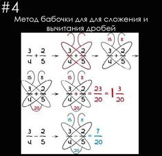 7 Math Hacks That Will Change Your Lives! Butterfly method for adding and subtracting fractionsButterfly method for fractions - keeping for later this year to help Hobbit.Butterfly method for adding or subtracting fractions. This may belong on a cook Adding And Subtracting Fractions, Math Fractions, How To Add Fractions, Simple Math, Basic Math, Math Games, Math Activities, Math Help, Math For Kids