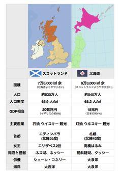意外と似ている?スコットランドと北海道の共通点とは?(今日のランダム画像)