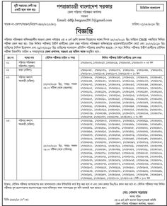 District Family Planning Office, Barguna Upazila Familiy Planning Assistant Viva Test Exam Date, Time and Seat Plan Test Exam, Job Circular, Family Planning, Dating, How To Plan, Words, Quotes, Horse