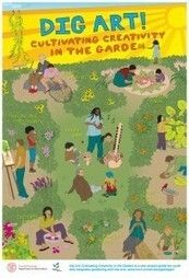 Lessons | Cornell Garden-Based Learning | School Gardening Resources | Scoop.it