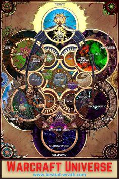 Writing Fantasy, Fantasy Map, Dark Fantasy Art, Fantasy World, Magia Elemental, Rpg Map, Types Of Magic, Warcraft Art, World Of Warcraft Map