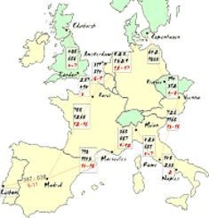 Plan Your First (or Second!)  European Trip: How Big is Europe? How Far is it to...