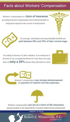 Workers Compensation Statistics From WwwSetnorbyerCom