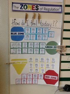 """Zones of Regulation"" feeling choice board for check-in created by Gretchen Singh"