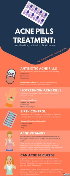 Acne Pills Treatment Infographic #acneantibiotic, #acneantibiotictreatment,