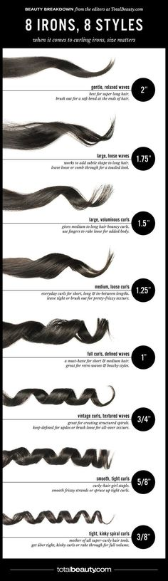For tighter curls, a small-barreled iron is your best bet. For looser waves, try a large-barreled iron. Other tips on curling hair, too! This is awesome.