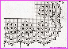 Barrado De Crochê Com Rosas Para Toalhas De Mesa