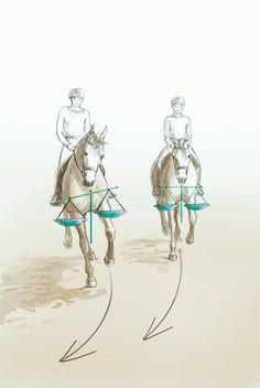 Dressage solutions: Prevent your horse's shoulders from turning in or out … – Art Of Equitation Horse Riding Tips, Horse Tips, Trail Riding, Horse Exercises, Dressage Horses, Breyer Horses, Horse Training, Training Tips, Horse Care
