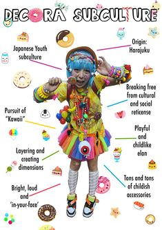 Decoding the Decora Girls: A Japanese Youth Subculture Tokyo Street Fashion, Tokyo Street Style, Japanese Street Fashion, Soft Grunge, Grunge Style, Harajuku Mode, Harajuku Girls, Harajuku Fashion, Pastel Goth Fashion
