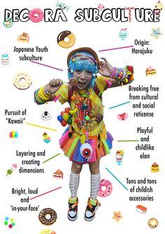 Decoding the Decora Girls: A Japanese Youth Subculture Japanese Streets, Japanese Street Fashion, Tokyo Fashion, Harajuku Fashion, Kawaii Fashion, Lolita Fashion, Fashion Outfits, Fashion Pics, Grunge Outfits
