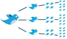 Five Types of Nonprofit Tweets Guaranteed to Get Retweeted - via @Nonprofit Organizations