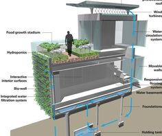Image result for earthship using shipping containers