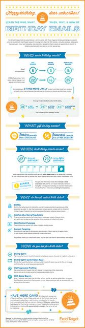 All sizes   Happy Birthday Email Infographic   Flickr - Photo Sharing!