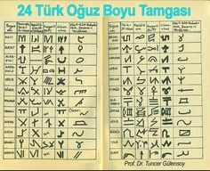 Tamgas of the 24 Oguz Tribes