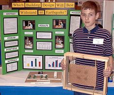 Doing science and/or social studies projects in elementary school. My friend and I took second place in the county for and grades with our social studies project. 6th Grade Science Projects, Social Studies Projects, 5th Grade Social Studies, 5th Grade Science, Teaching Social Studies, School Projects, Science Fair Board, Science Lessons, Science For Kids