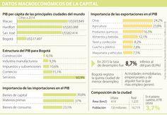 Planear su densificación urbana, el reto de Bogotá sin guerra