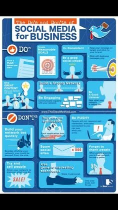 The do's and dont's of social media.