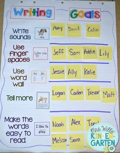 Setting Writing Goals with students in kindergarten in powerful! This is an important part of writers workshop. See how we incorporate writing goals and grab the FREEBIE! Writing Goals Chart, Writing Anchor Charts, Writing Lessons, Teaching Writing, Teaching Ideas, Teaching Resources, Grammar Lessons, Teaching Spanish, Writing Skills