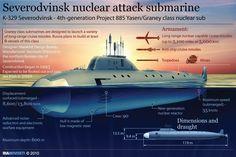 Yasen Submarine Mais