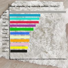 Most Searched For Rug Colours In The Uk 2016