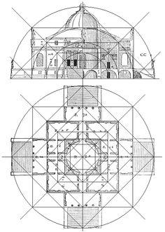Villa Capra (o Viilla la Rotonda), by Andrea Palladio. Near Vicenza, Italy. Classic Architecture, Architecture Drawings, Gothic Architecture, Historical Architecture, Architecture Plan, Beautiful Architecture, Architecture Details, Proportion Architecture, Andrea Palladio
