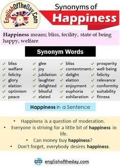 Synonyms In English Icin 25 Fikir Ingilizce Alfabe Kartlari Harfleri Ogreniyorum