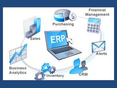 #Enterprise #Resource #Planning (ERP) is a system that supports all of the…