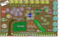 images about Herb garden on Pinterest Potager