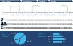 Healthcare Customer Journey Map Part 4