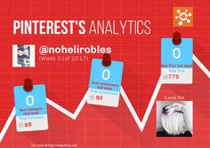 This Pinterest weekly report for nohelirobles was generated by #Snapchum. Snapchum helps you find recent Pinterest followers, unfollowers and schedule Pins. Find out who doesnot follow you back and unfollow them.