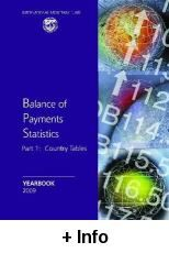 Balance of payments and international investment position manual. International Monetary Fund