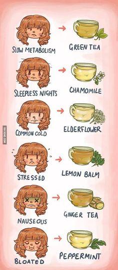 Tea guide!! ♥