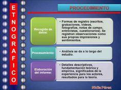 Enfoque Cuantitativo y Enfoque Cualitativo - YouTube