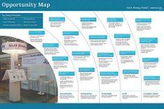 OE092: Figure 7.9 | por Rosenfeld Media Service Blueprint, Service Design, Map, Location Map, Maps