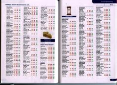 Slimming world food optimising book Slimming World Books, Slimming World Syns List, Slimming World Speed Food, Slimming World Recipes, Diet Recipes, Healthy Recipes, Diet Meals, Healthy Foods, Syn Free Food