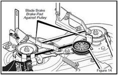 For Troy Bilt Garden Way Riding Mower Wiring Diagram Craftsman Riding Mower Electrical Diagram Wiring Diagram