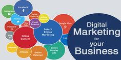 If you are able to hire a company of  Top professional digital marketing in India your business will prosper to new heights of success. http://www.creationinfoways.com/digital-marketing-services.html
