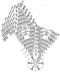 moje pasje, moje marzenia: pisanki na szydełku - wzory