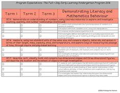 NEW Ontario Kindergarten (FDK) Curriculum Expectations Checklist Kindergarten Checklist, Kindergarten Report Cards, Kindergarten First Week, Welcome To Kindergarten, Kindergarten Assessment, Kindergarten Curriculum, Report Card Comments, Starting A Daycare, Daycare Forms